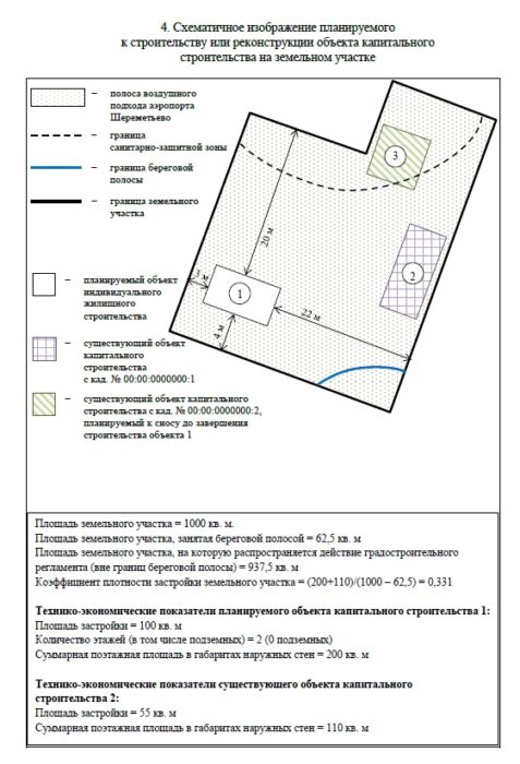 Уведомление о строительстве - описание дома