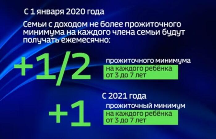 Льготы с с 1 января 2020